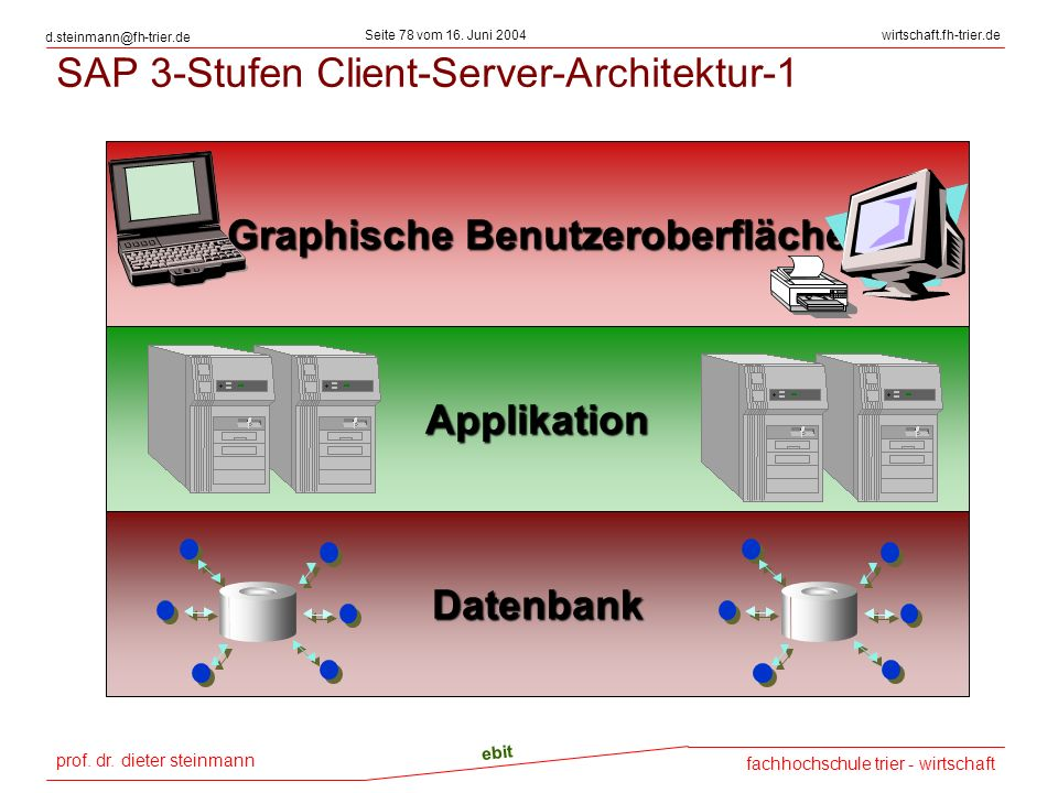 SAP 3-Stufen Client-Server-Architektur-1