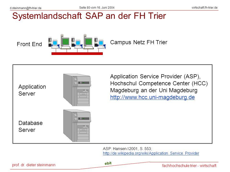 Systemlandschaft SAP an der FH Trier