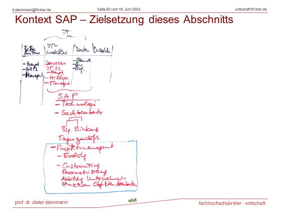 Kontext SAP – Zielsetzung dieses Abschnitts