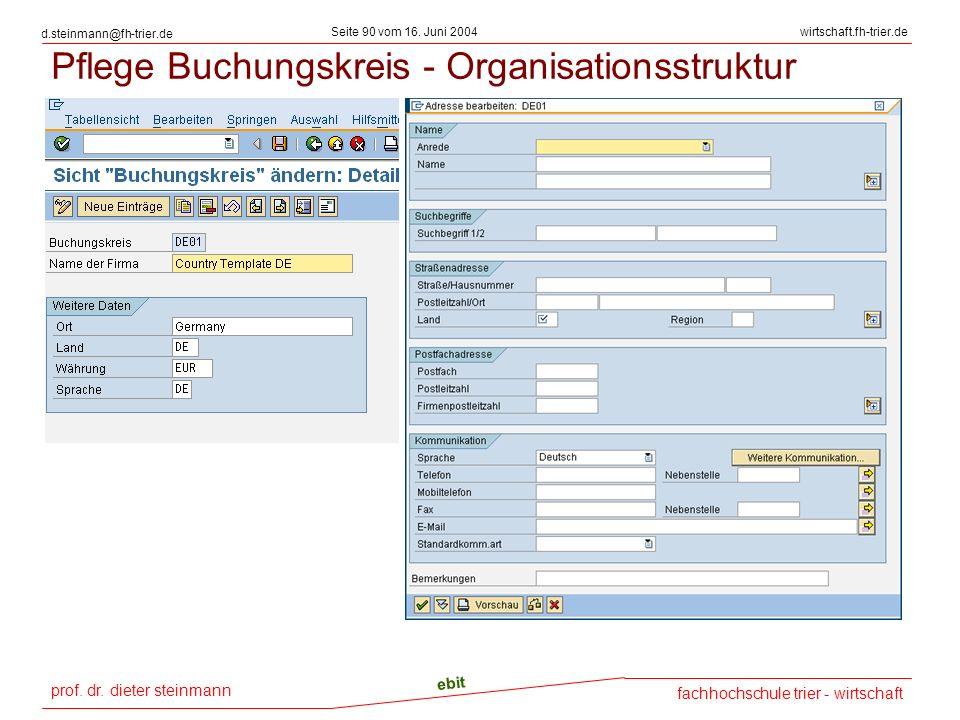 Pflege Buchungskreis - Organisationsstruktur
