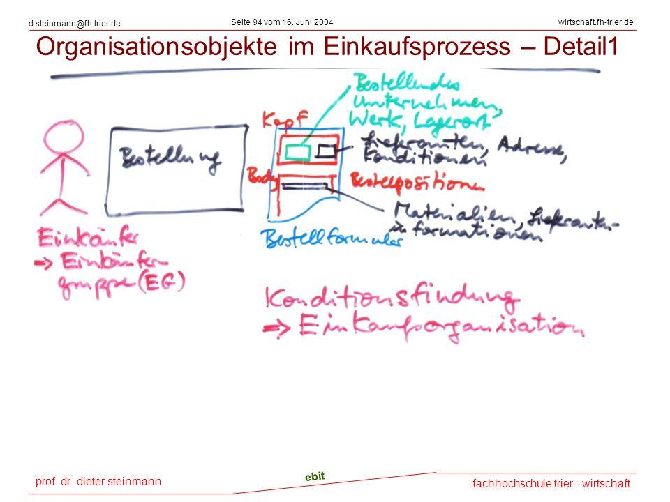 Organisationsobjekte im Einkaufsprozess – Detail1