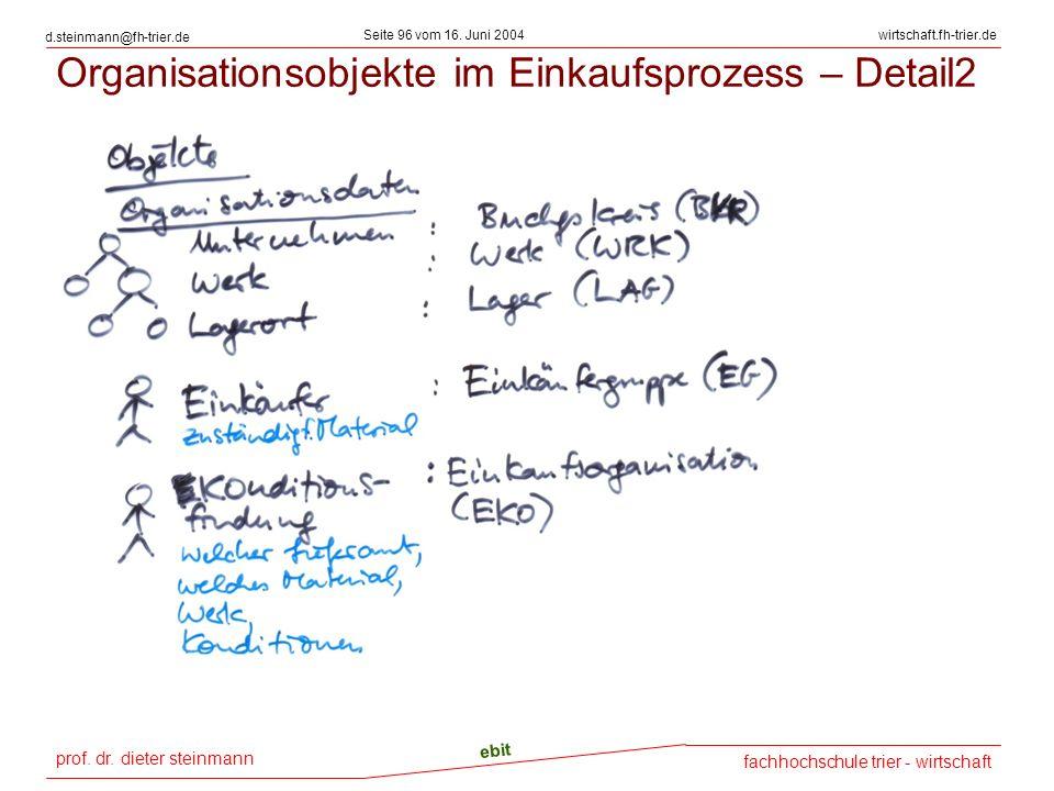 Organisationsobjekte im Einkaufsprozess – Detail2
