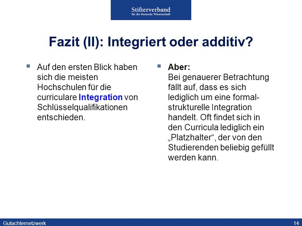 Fazit (II): Integriert oder additiv