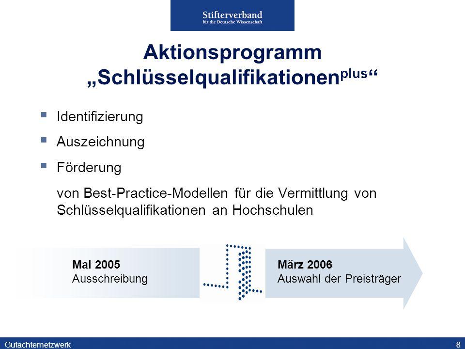 """Aktionsprogramm """"Schlüsselqualifikationenplus"""