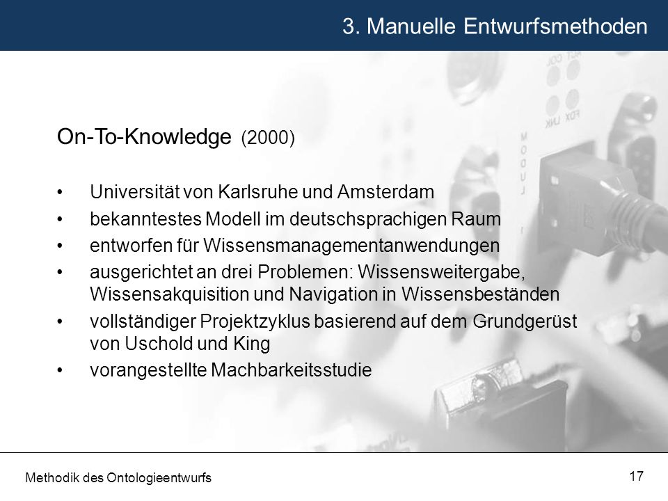 3. Manuelle Entwurfsmethoden