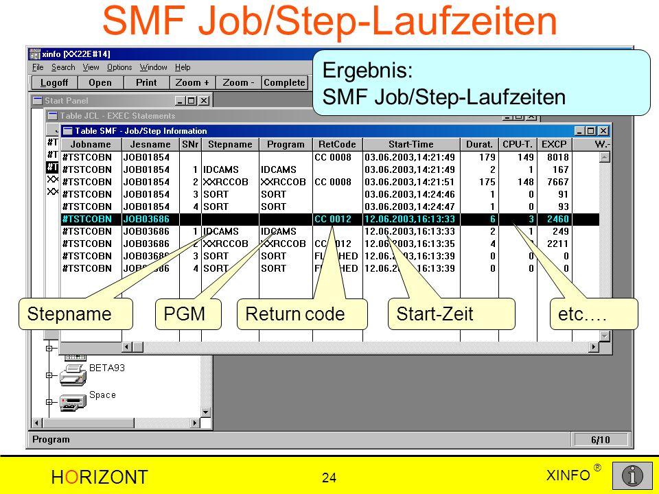 SMF Job/Step-Laufzeiten
