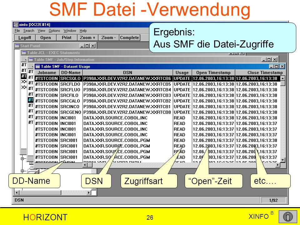 SMF Datei -Verwendung Ergebnis: Aus SMF die Datei-Zugriffe DD-Name DSN