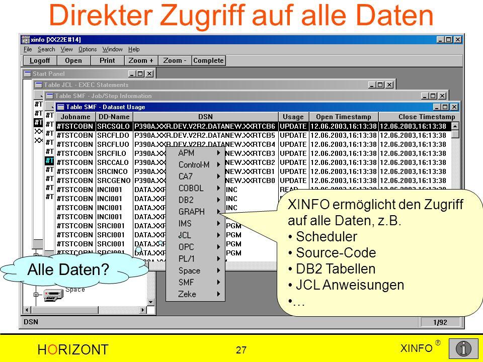 Direkter Zugriff auf alle Daten
