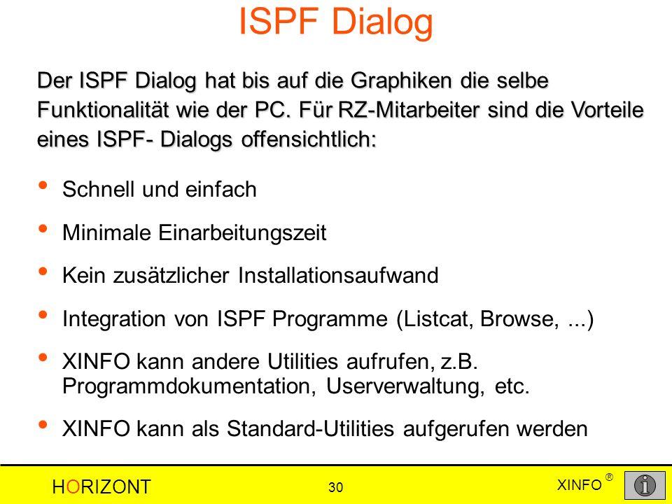 ISPF Dialog
