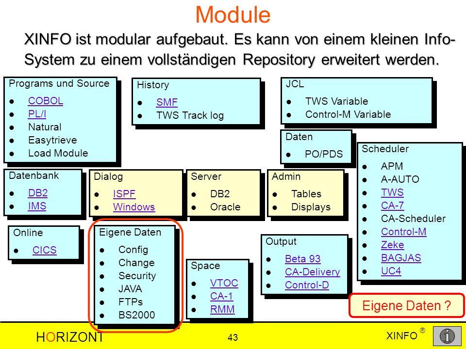 Module XINFO ist modular aufgebaut. Es kann von einem kleinen Info- System zu einem vollständigen Repository erweitert werden.