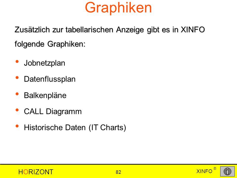 Graphiken Zusätzlich zur tabellarischen Anzeige gibt es in XINFO folgende Graphiken: Jobnetzplan.