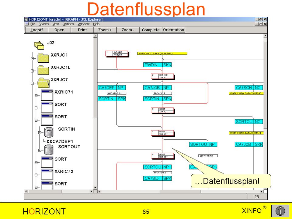 Datenflussplan …Datenflussplan!