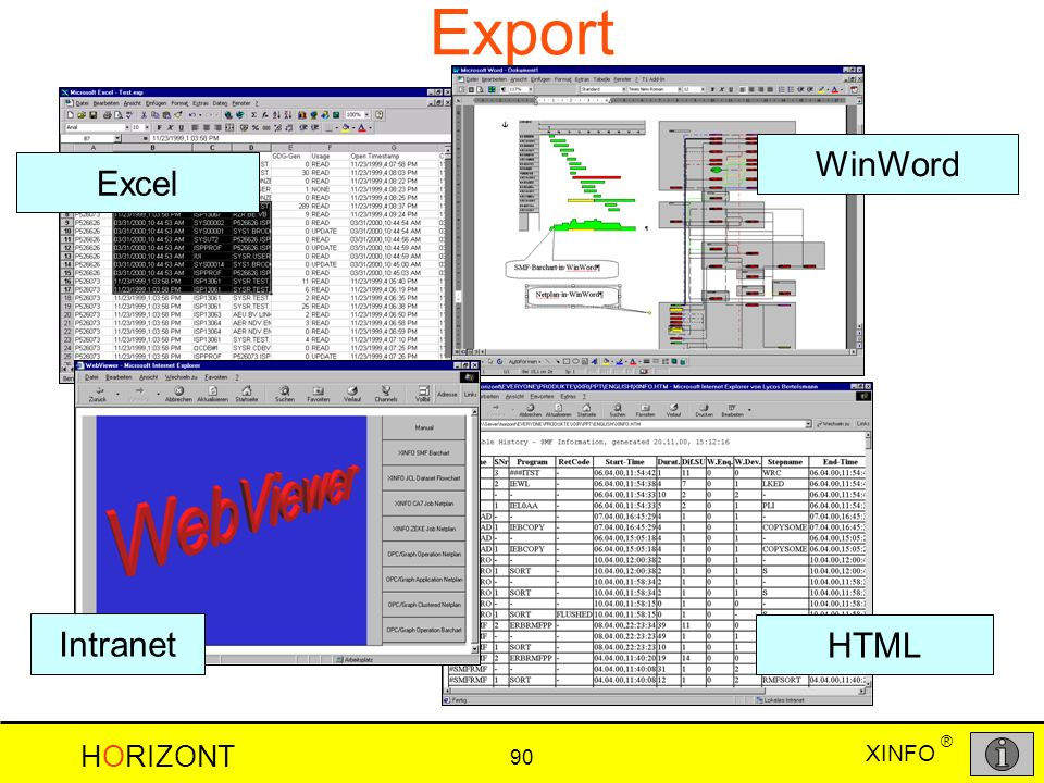 Export WinWord Excel Intranet HTML