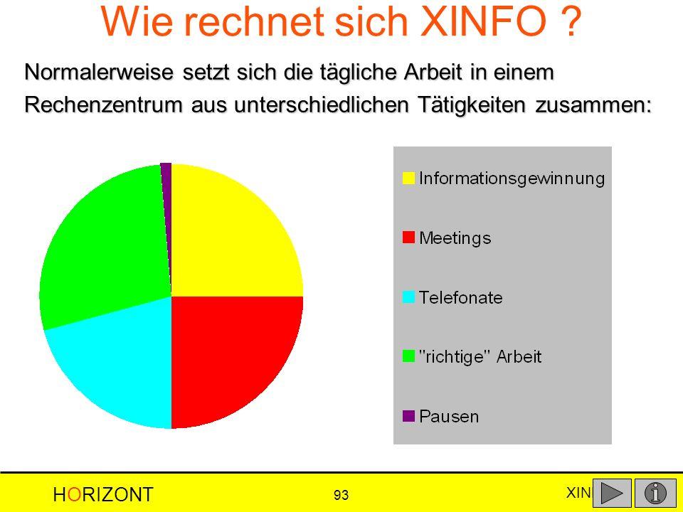 Wie rechnet sich XINFO .