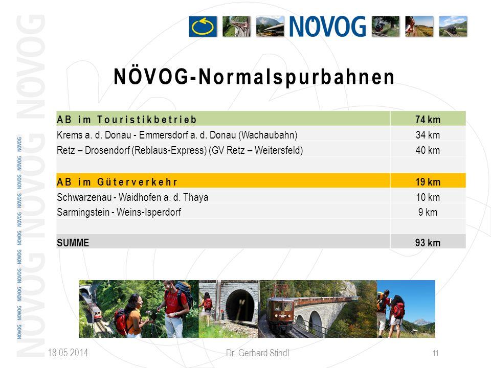 NÖVOG-Normalspurbahnen