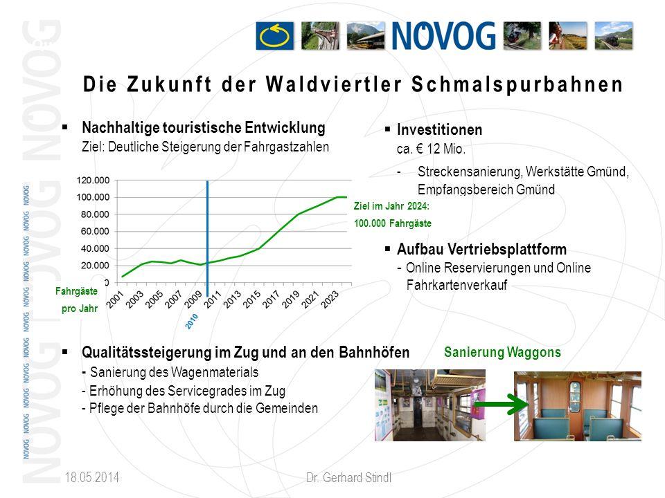Die Zukunft der Waldviertler Schmalspurbahnen
