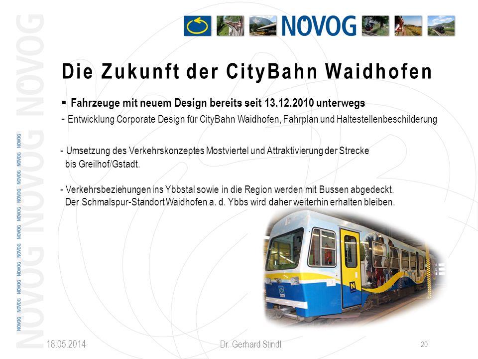 Die Zukunft der CityBahn Waidhofen