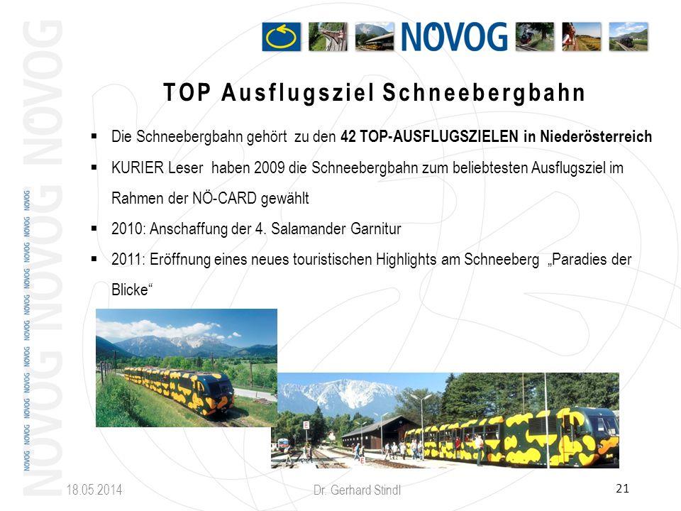 TOP Ausflugsziel Schneebergbahn