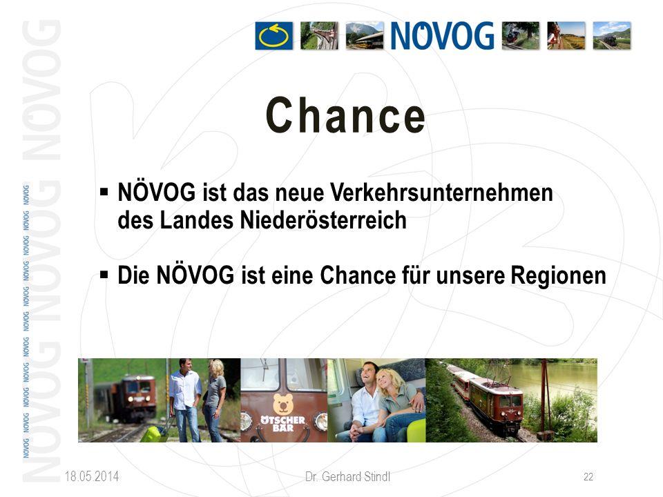 Chance NÖVOG ist das neue Verkehrsunternehmen des Landes Niederösterreich.