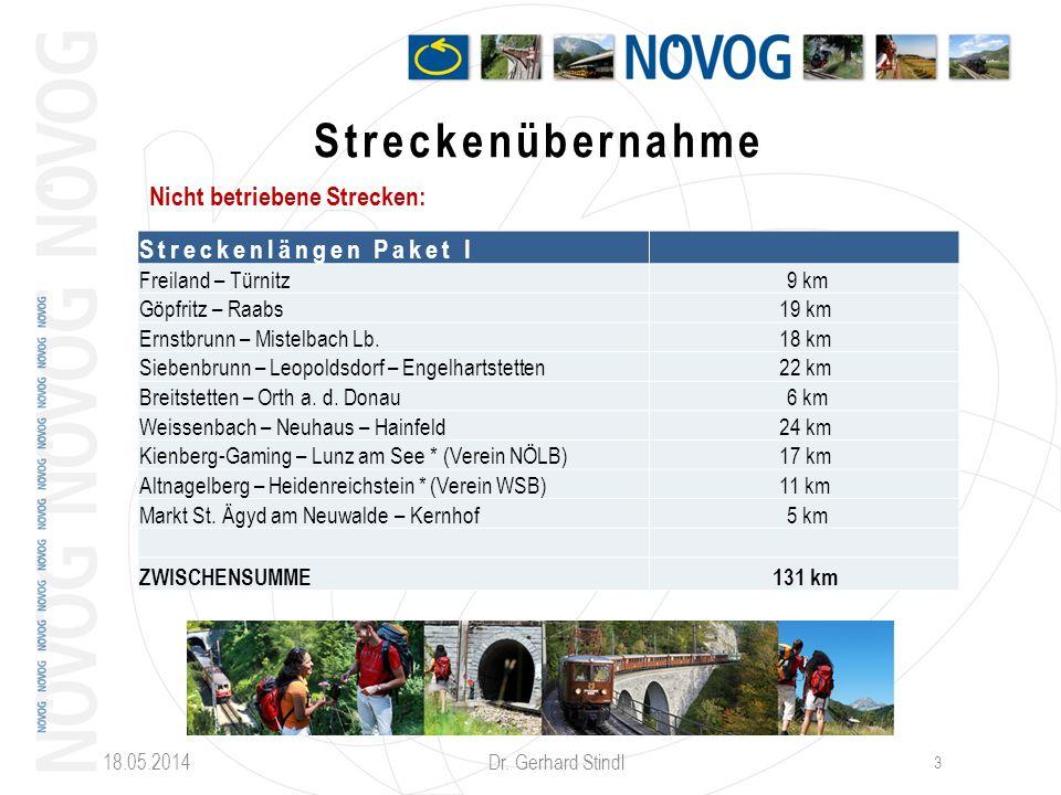 Streckenübernahme Streckenlängen Paket I Nicht betriebene Strecken: