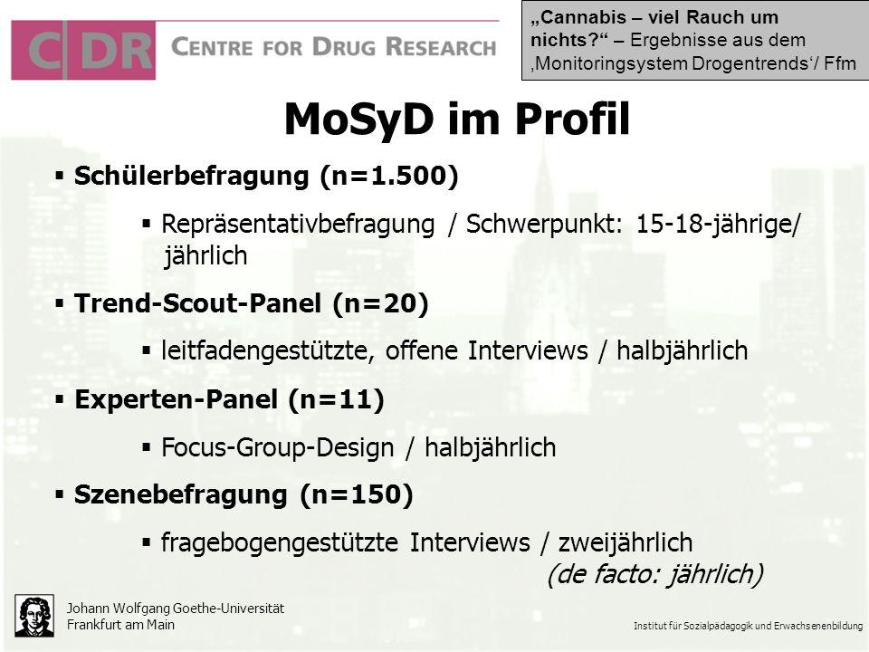 MoSyD im Profil Schülerbefragung (n=1.500)