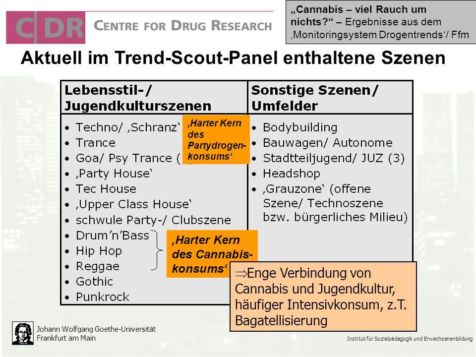 Aktuell im Trend-Scout-Panel enthaltene Szenen