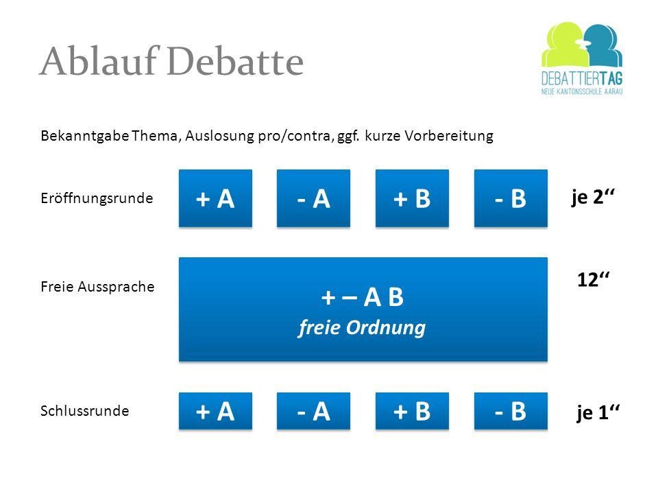 Ablauf Debatte + A - A + B - B + – A B je 2'' 12'' freie Ordnung
