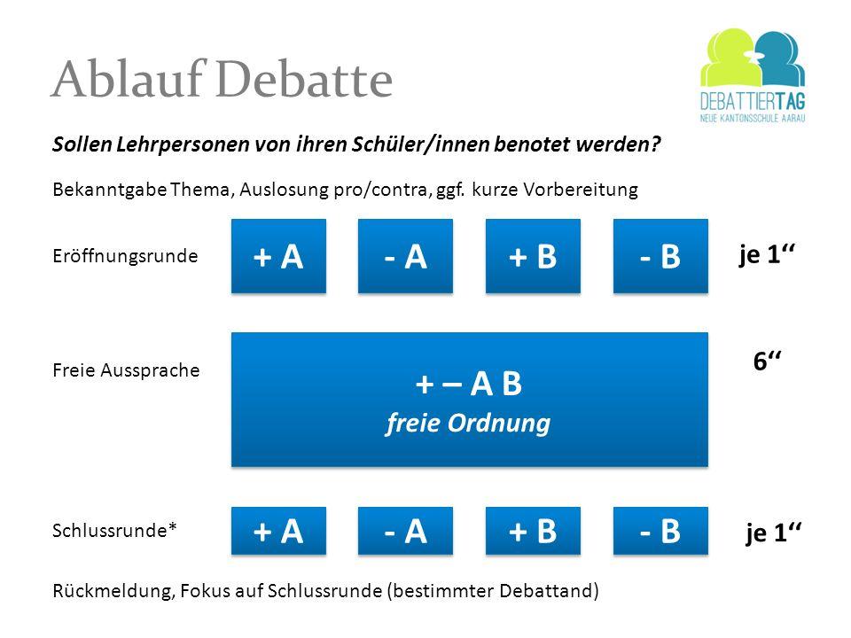 Ablauf Debatte + A - A + B - B + – A B + A - A + B - B je 1'' 6''