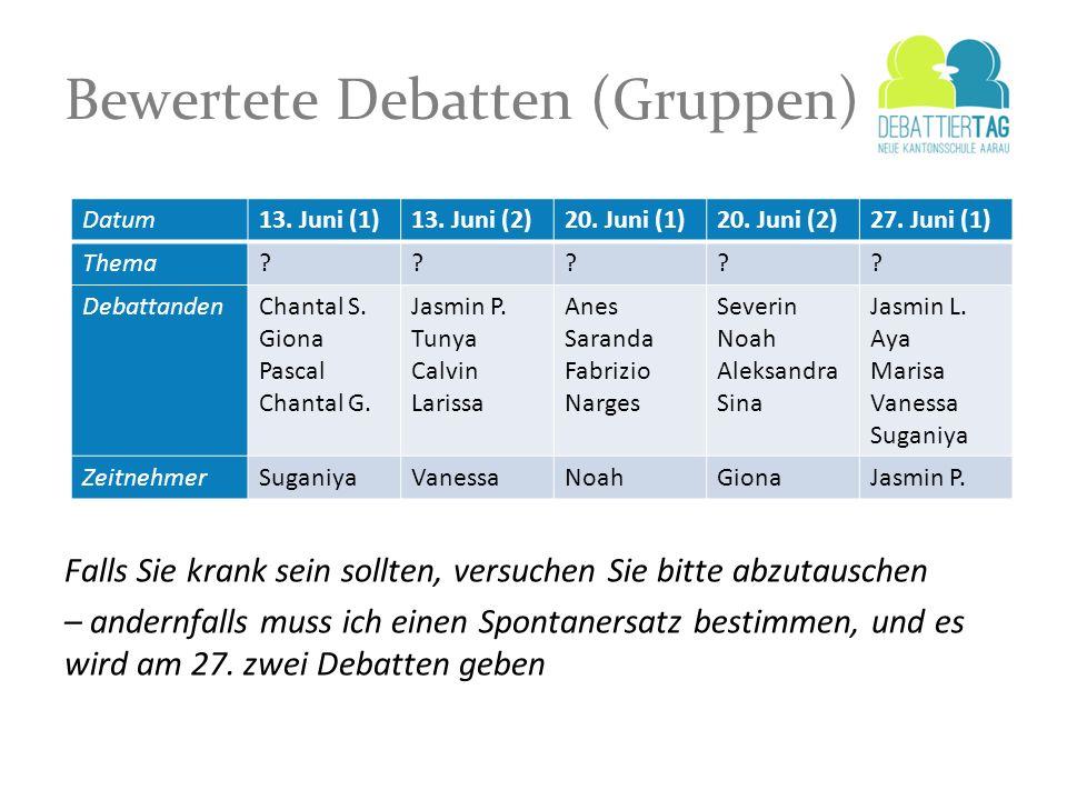 Bewertete Debatten (Gruppen)