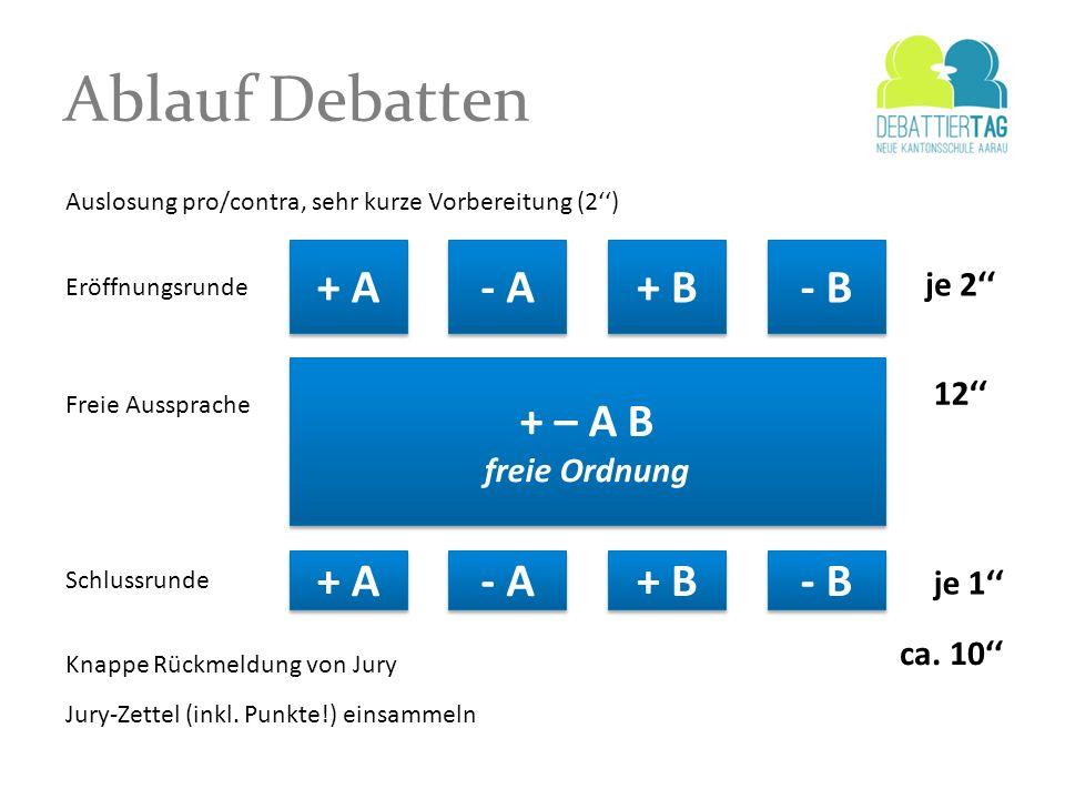 Ablauf Debatten + A - A + B - B + – A B + A - A + B - B je 2'' 12''