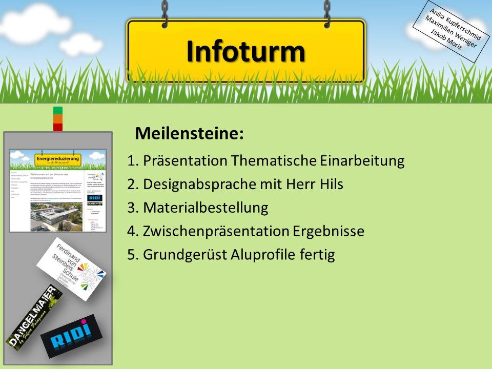 Infoturm Meilensteine: 1. Präsentation Thematische Einarbeitung