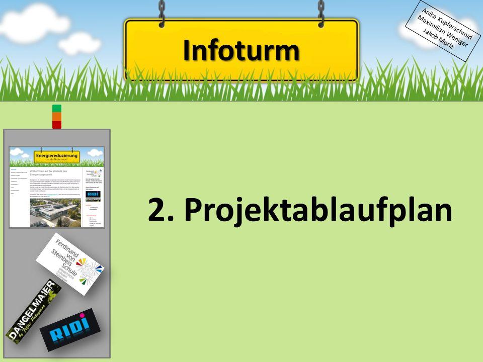 2. Projektablaufplan Infoturm Anika Kupferschmid Maximilian Weniger