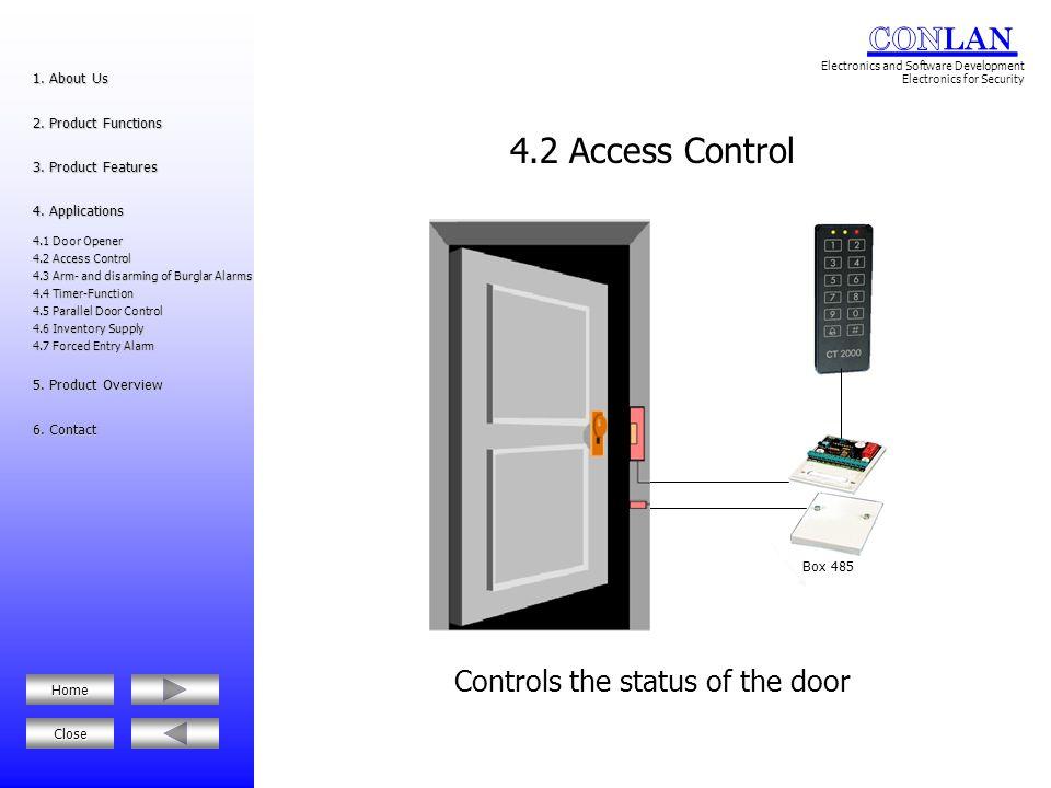 Controls the status of the door