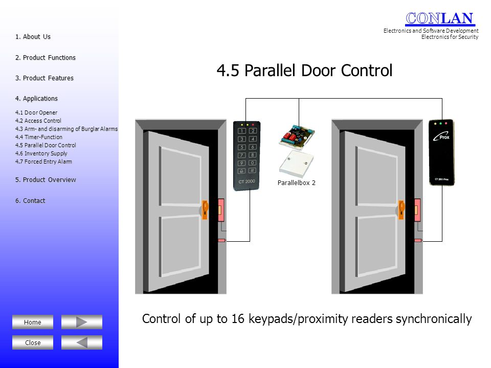 Control of up to 16 keypads/proximity readers synchronically