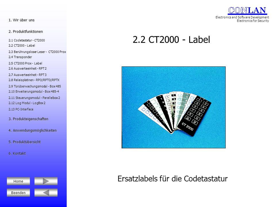 Ersatzlabels für die Codetastatur