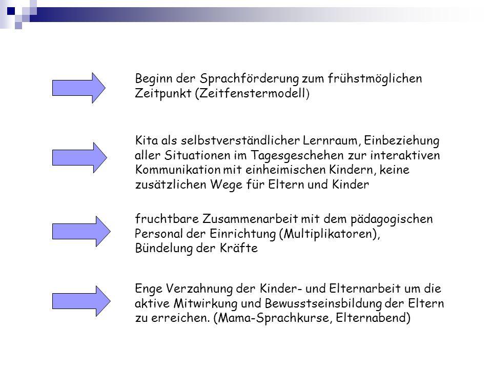 Beginn der Sprachförderung zum frühstmöglichen Zeitpunkt (Zeitfenstermodell)