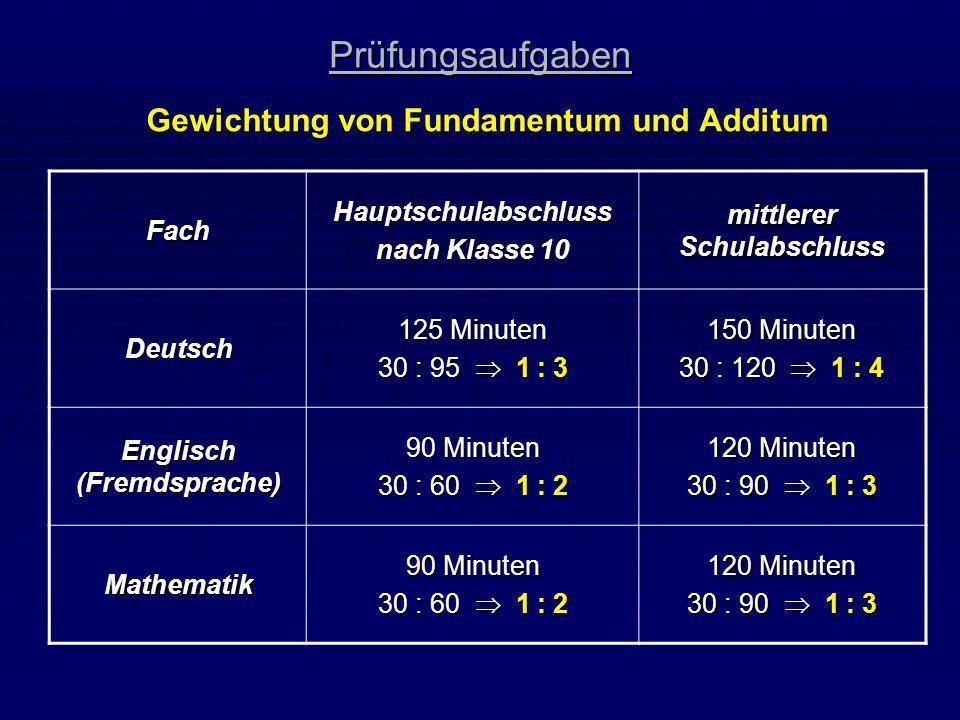 Prüfungsaufgaben Gewichtung von Fundamentum und Additum Fach