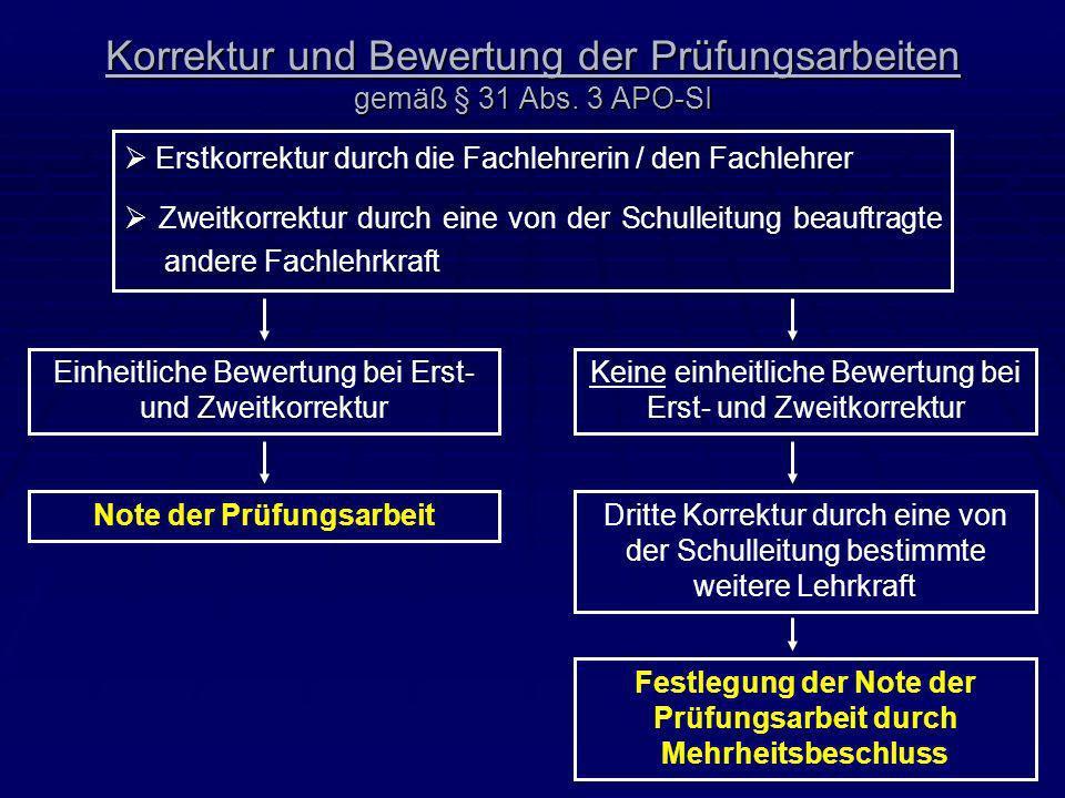 Korrektur und Bewertung der Prüfungsarbeiten gemäß § 31 Abs. 3 APO-SI