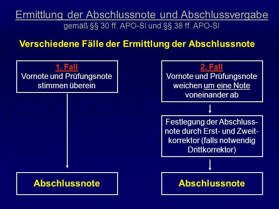Verschiedene Fälle der Ermittlung der Abschlussnote
