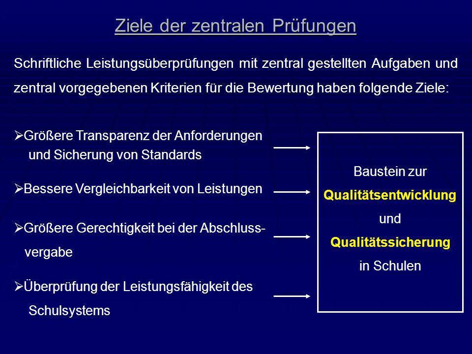 Ziele der zentralen Prüfungen