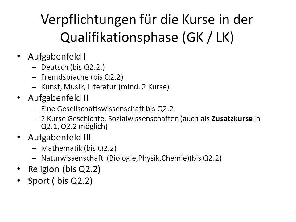 Verpflichtungen für die Kurse in der Qualifikationsphase (GK / LK)