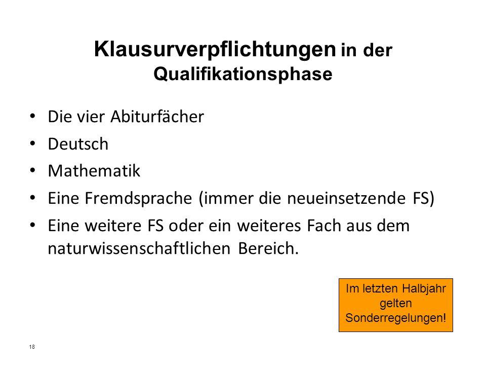 Klausurverpflichtungen in der Qualifikationsphase