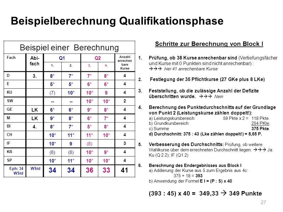 Schritte zur Berechnung von Block I Anzahl anrechenbare Kurse