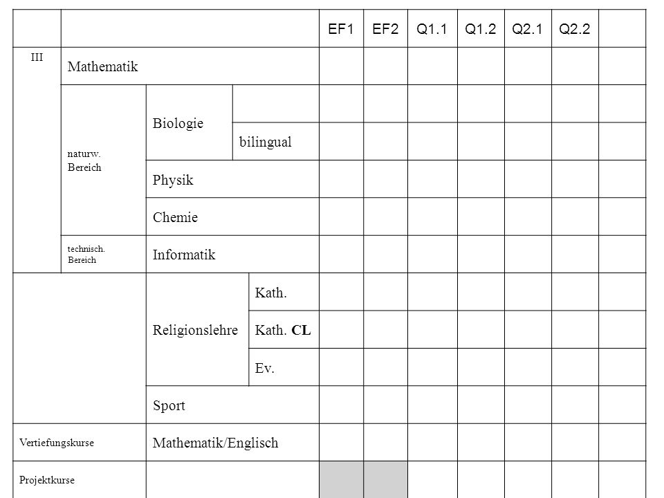 EF1 EF2 Q1.1 Q1.2 Q2.1 Q2.2 Mathematik Biologie bilingual Physik