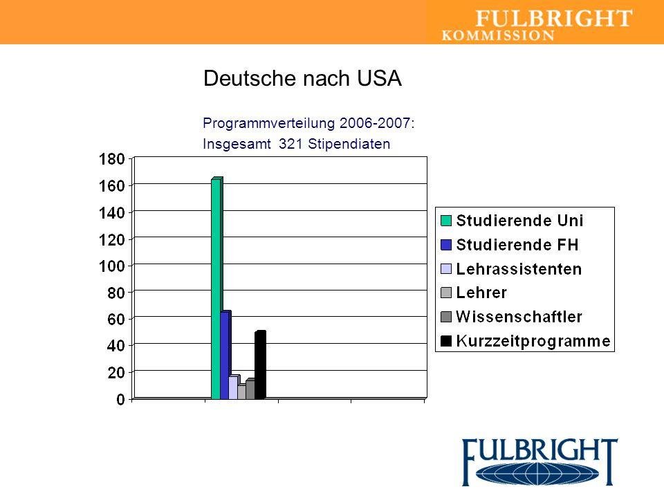 Deutsche nach USA Programmverteilung 2006-2007: