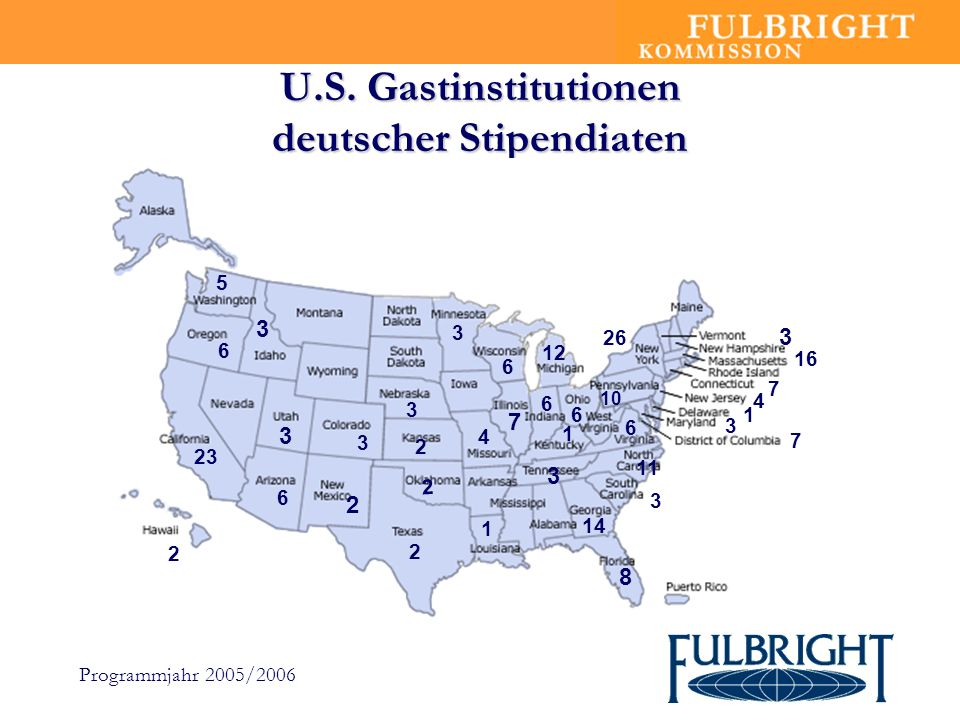 U.S. Gastinstitutionen deutscher Stipendiaten