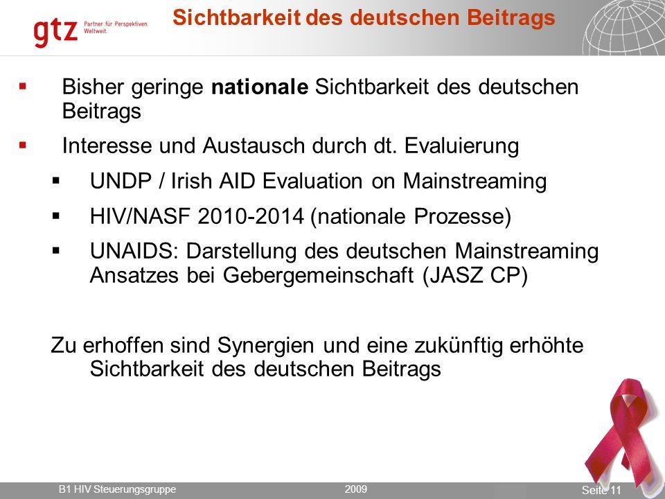 Sichtbarkeit des deutschen Beitrags