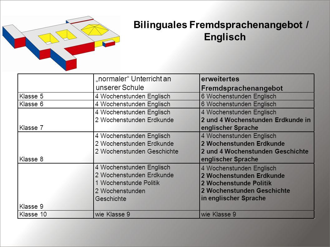 Bilinguales Fremdsprachenangebot / Englisch