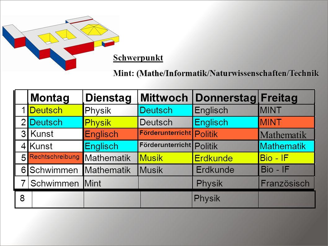 Montag Dienstag Mittwoch Donnerstag Freitag Mathematik 1 Deutsch
