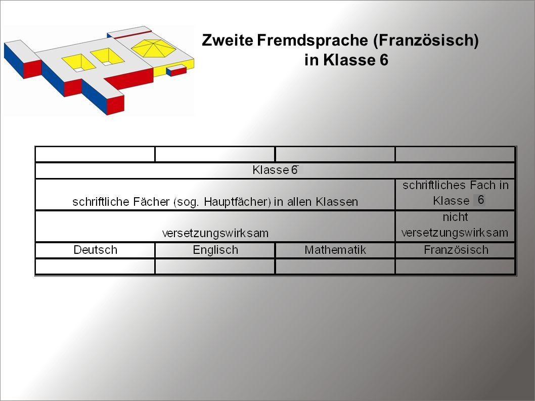 Zweite Fremdsprache (Französisch) in Klasse 6